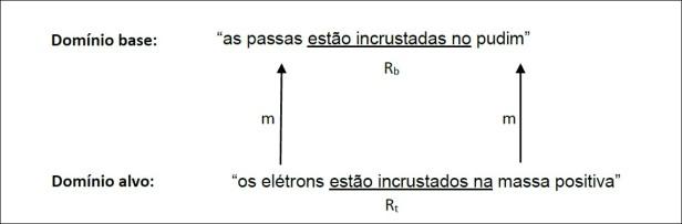 analogia-isomorfismo.jpg