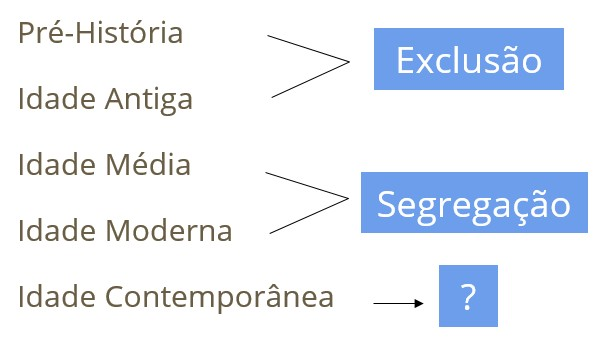 categorias-historia-educacao-especial.jpg