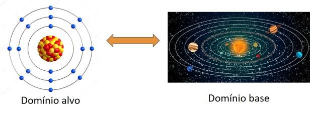 modelo-bohr-sistema-solar.jpg